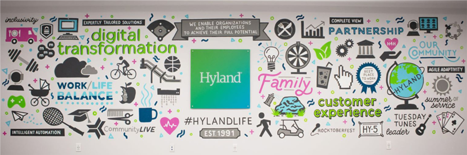 A painted mural representing Hyland software and all of it's perks and programs for employees.