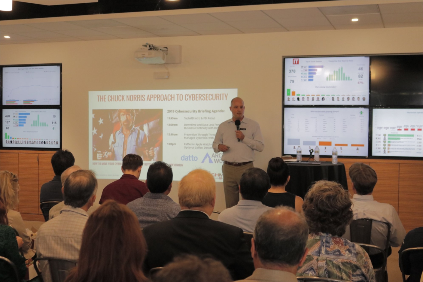 """Our cybersecurity event on """"the Chuck Norris approach to cybersecurity"""" with Datto and Arctic Wolf was a big hit with the local community"""